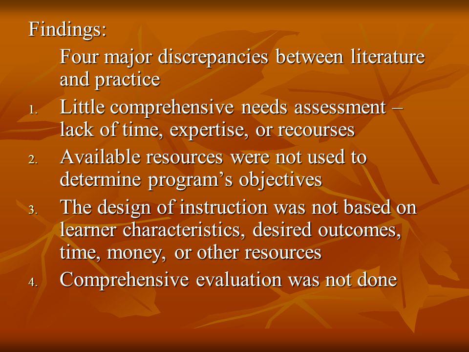 Findings: Four major discrepancies between literature and practice 1.