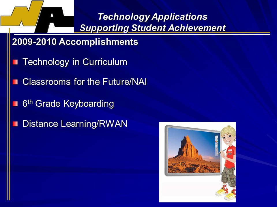Technology Applications Supporting Student Achievement 2009-2010 Accomplishments Technology in Curriculum Classrooms for the Future/NAI 6 th Grade Keyboarding Distance Learning/RWAN