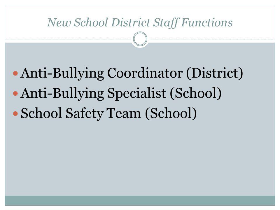Anti-Bullying Coordinator (District) Dr.