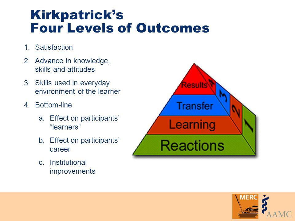 Kirkpatrick's Four Levels of Outcomes 1.Satisfaction 2.Advance in knowledge, skills and attitudes 3.Skills used in everyday environment of the learner 4.Bottom-line a.Effect on participants' learners b.Effect on participants' career c.Institutional improvements
