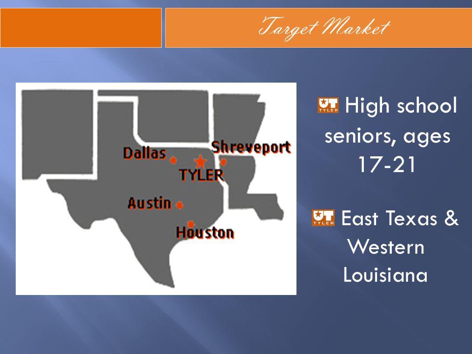 Target Market High school seniors, ages 17-21 East Texas & Western Louisiana