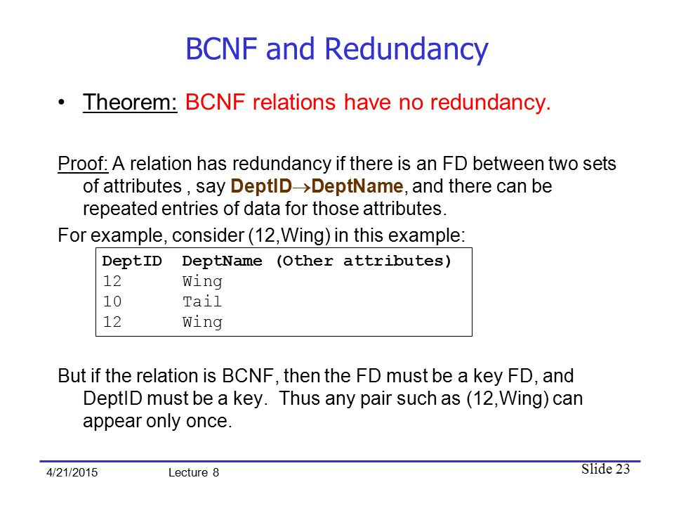 Slide 23 4/21/2015 Lecture 8 BCNF and Redundancy Theorem: BCNF relations have no redundancy.