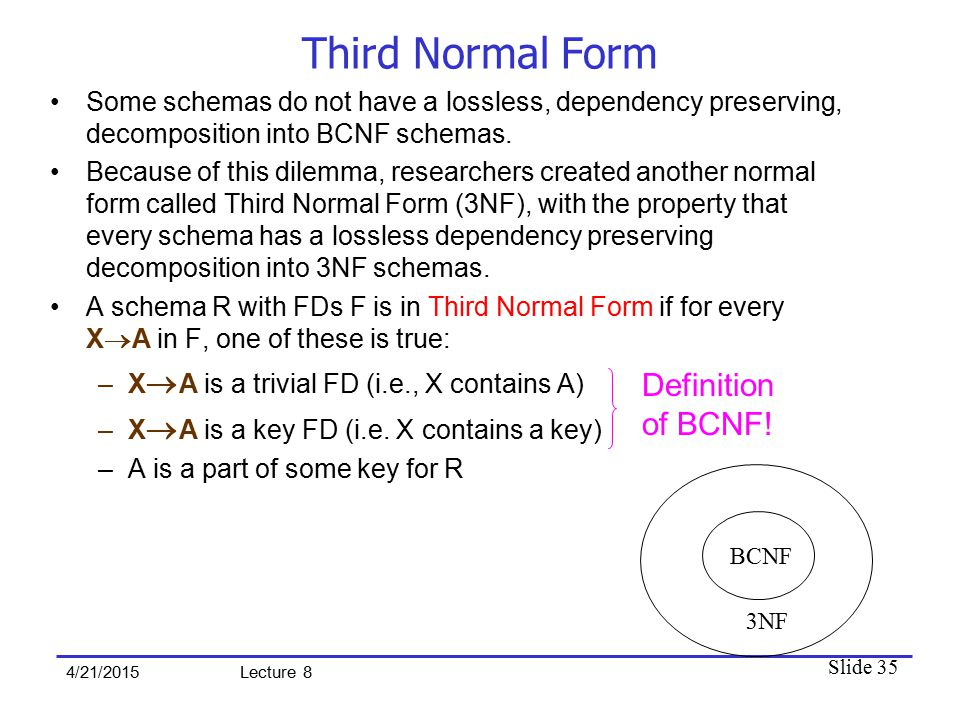 Slide 35 4/21/2015 Lecture 8 Third Normal Form Some schemas do not have a lossless, dependency preserving, decomposition into BCNF schemas.
