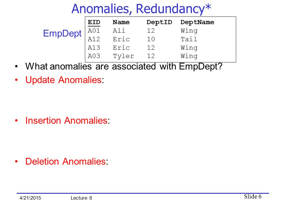 Slide 6 4/21/2015 Lecture 8 Anomalies, Redundancy* What anomalies are associated with EmpDept? Update Anomalies: Insertion Anomalies: Deletion Anomali