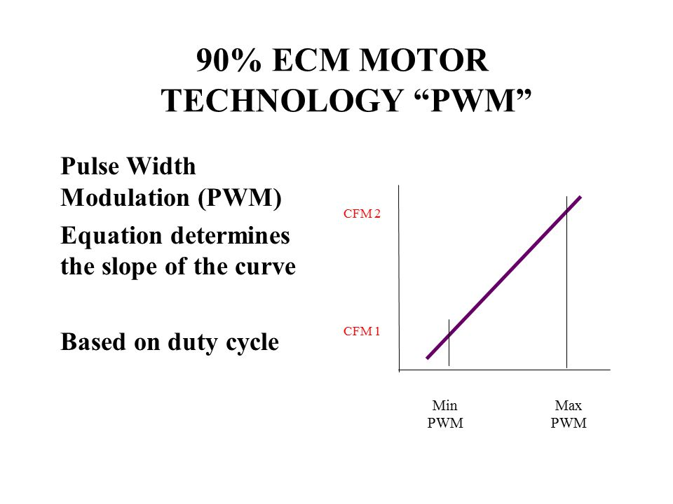 "90% ECM MOTOR TECHNOLOGY ""PWM"" Pulse Width Modulation (PWM) Equation determines the slope of the curve Based on duty cycle Min PWM Max PWM CFM 1 CFM 2"