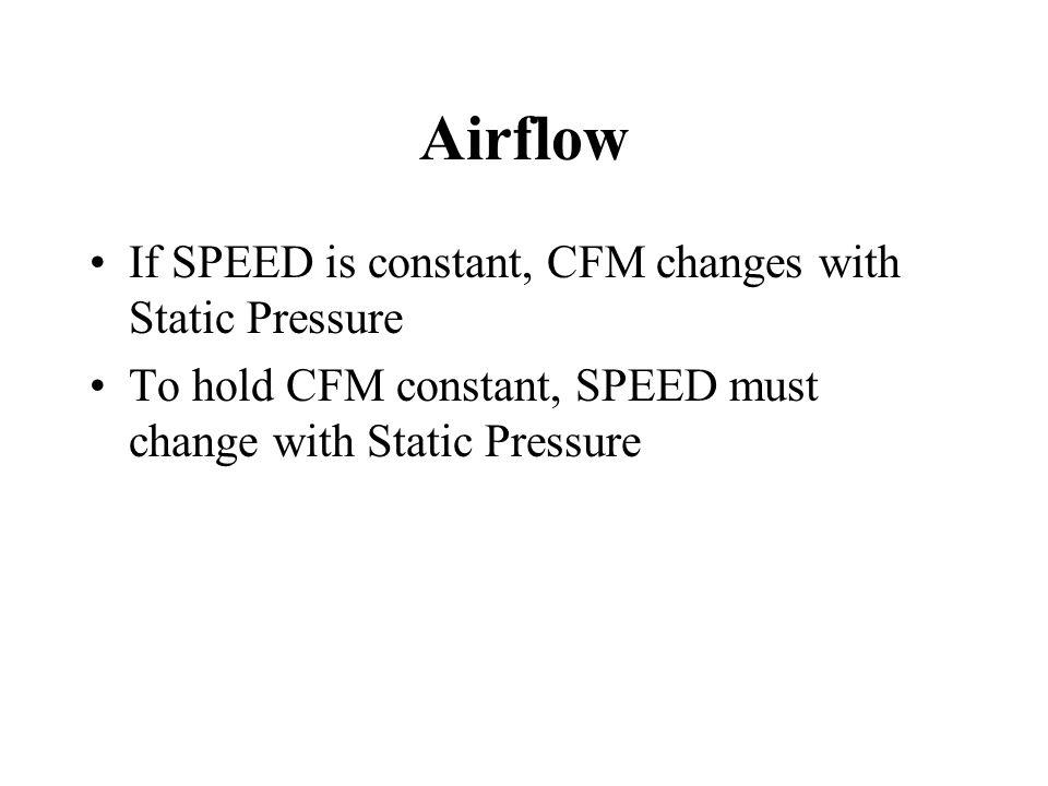 0 0.1 0.2 0.3 0.4 0.5 0.6 0.7 0.8 130014001500160017001800190020002100220023002400 Unregulated Versus Regulated Airflow PRESSURE Airflow (CFM) No System Balancing Required.