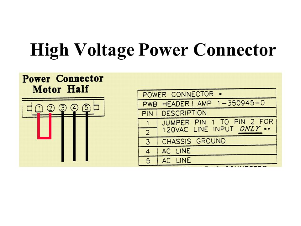 High Voltage Power Connector