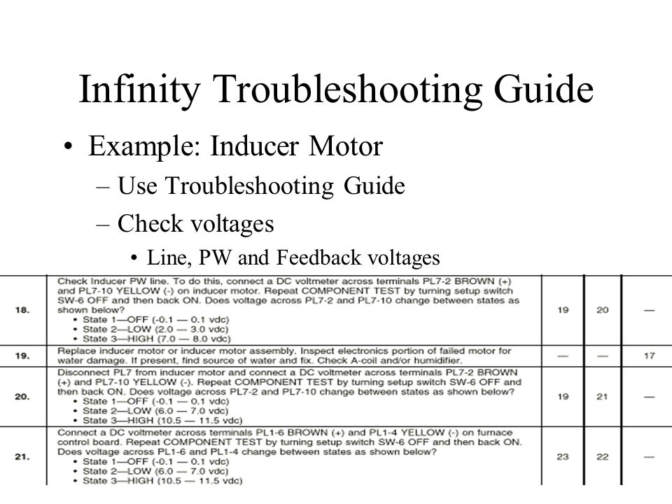 Infinity Troubleshooting Guide Example: Inducer Motor –Use Troubleshooting Guide –Check voltages Line, PW and Feedback voltages