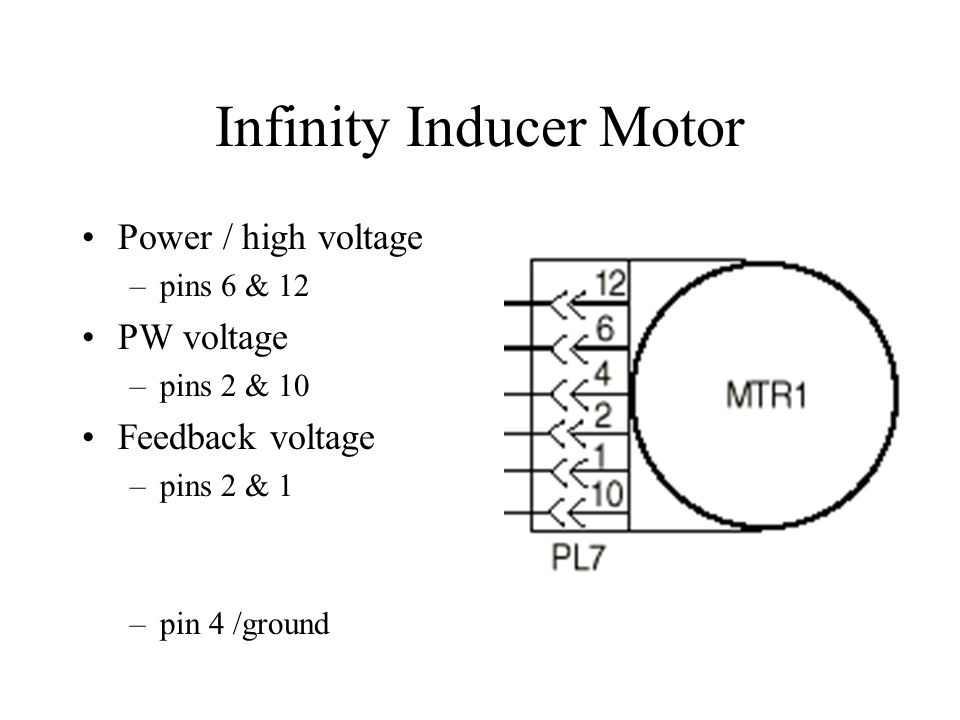 Infinity Inducer Motor Power / high voltage –pins 6 & 12 PW voltage –pins 2 & 10 Feedback voltage –pins 2 & 1 –pin 4 /ground
