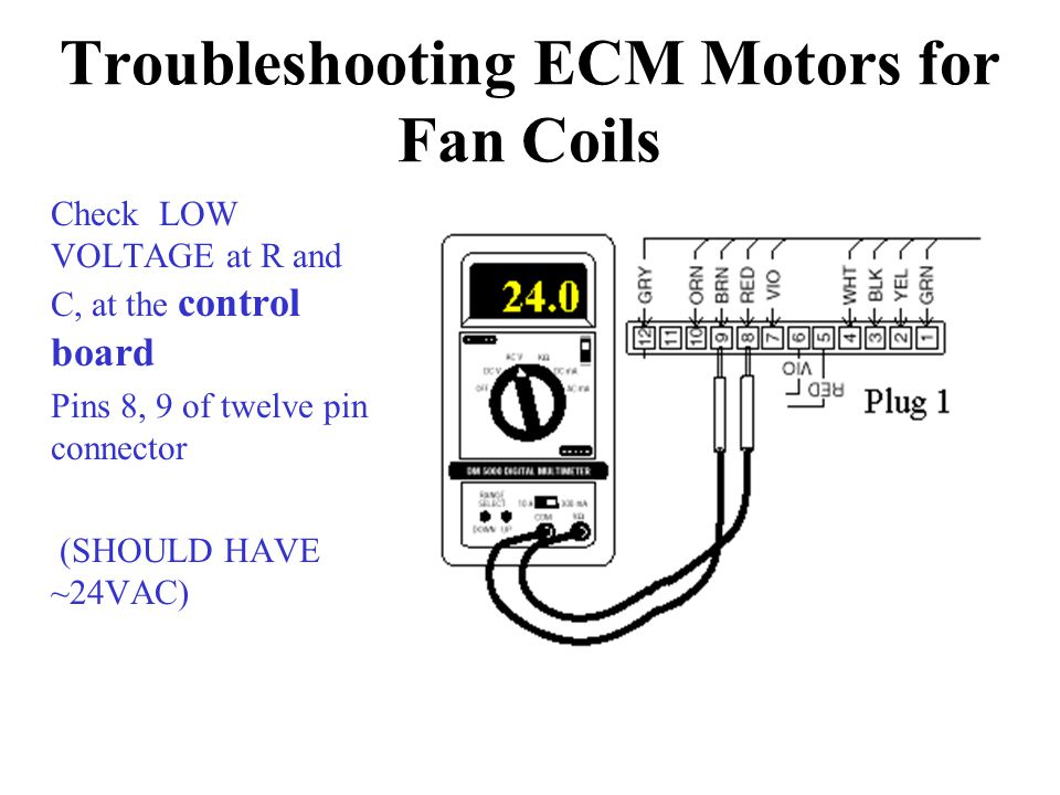 Troubleshooting ECM Motors for Fan Coils Check LOW VOLTAGE at R and C, at the control board Pins 8, 9 of twelve pin connector (SHOULD HAVE ~24VAC)