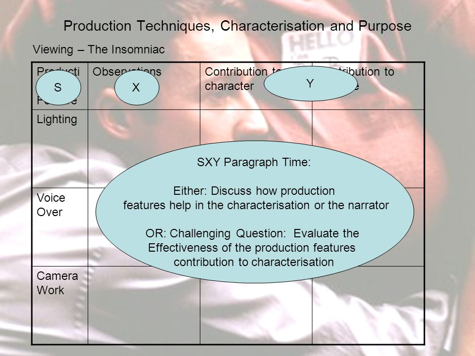 Production Techniques, Characterisation and Purpose Viewing – The Insomniac Producti on Feature ObservationsContribution to character Contribution to purpose Lighting Voice Over Camera Work SX Y SXY Paragraph Time: Either: Discuss how production features help in the characterisation or the narrator OR: Challenging Question: Evaluate the Effectiveness of the production features contribution to characterisation