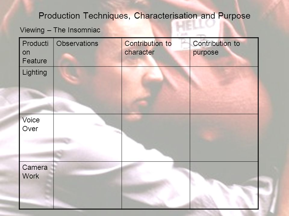 Production Techniques, Characterisation and Purpose Viewing – The Insomniac Producti on Feature ObservationsContribution to character Contribution to purpose Lighting Voice Over Camera Work