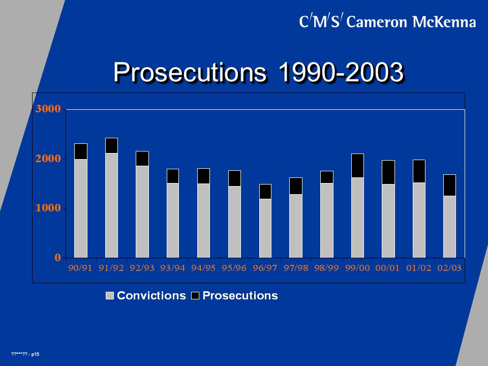 *** - p15 Prosecutions 1990-2003