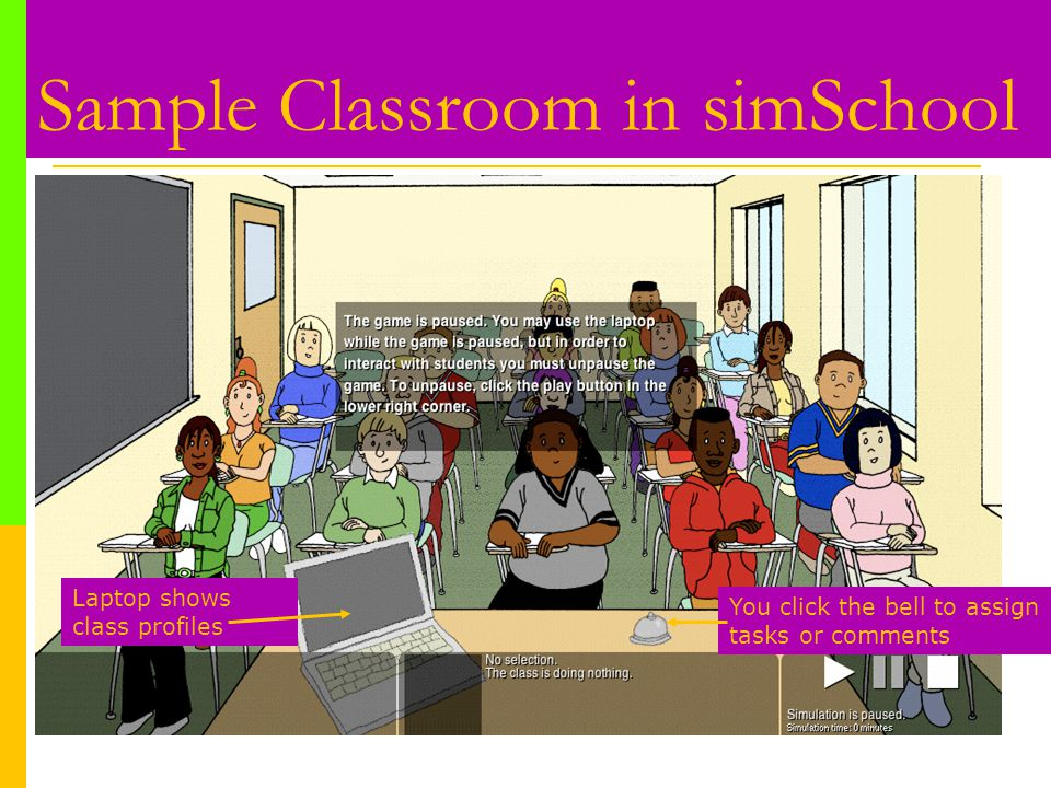 Sample Classroom in simSchool Laptop shows class profiles You click the bell to assign tasks or comments