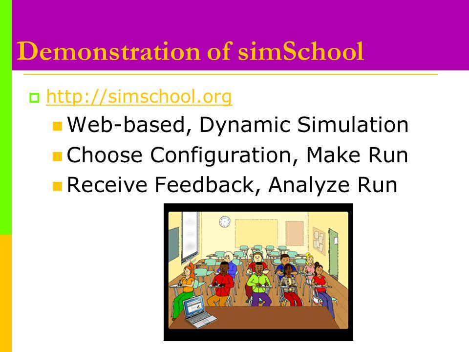 Demonstration of simSchool  http://simschool.org http://simschool.org Web-based, Dynamic Simulation Choose Configuration, Make Run Receive Feedback, Analyze Run
