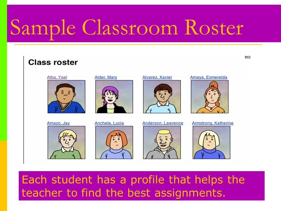 Sample Classroom Roster Each student has a profile that helps the teacher to find the best assignments.