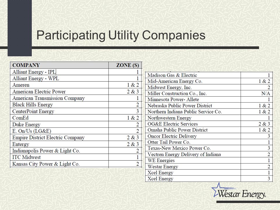 Participating Utility Companies