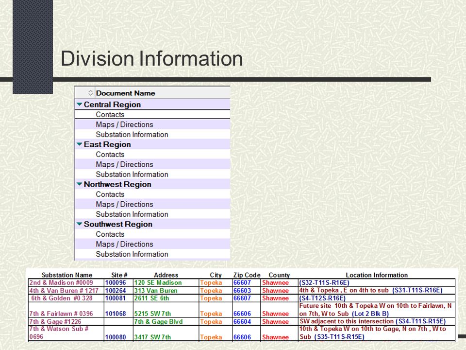 Division Information