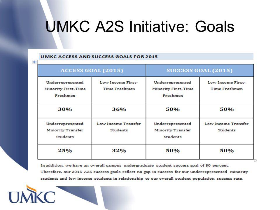 UMKC A2S Initiative: Goals