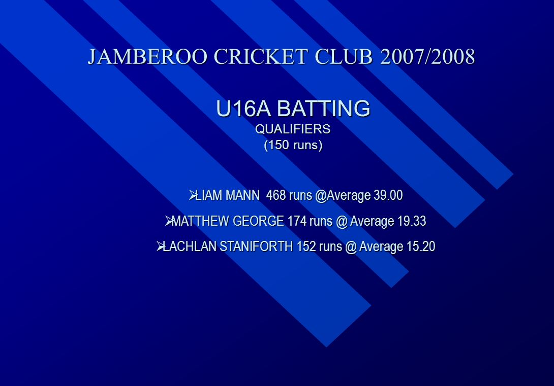 U16A BATTING QUALIFIERS (150 runs)  LIAM  LIAM MANN 468 runs @Average 39.00  MATTHEW  MATTHEW GEORGE 174 runs @ Average 19.33  LACHLAN  LACHLAN STANIFORTH 152 runs @ Average 15.20