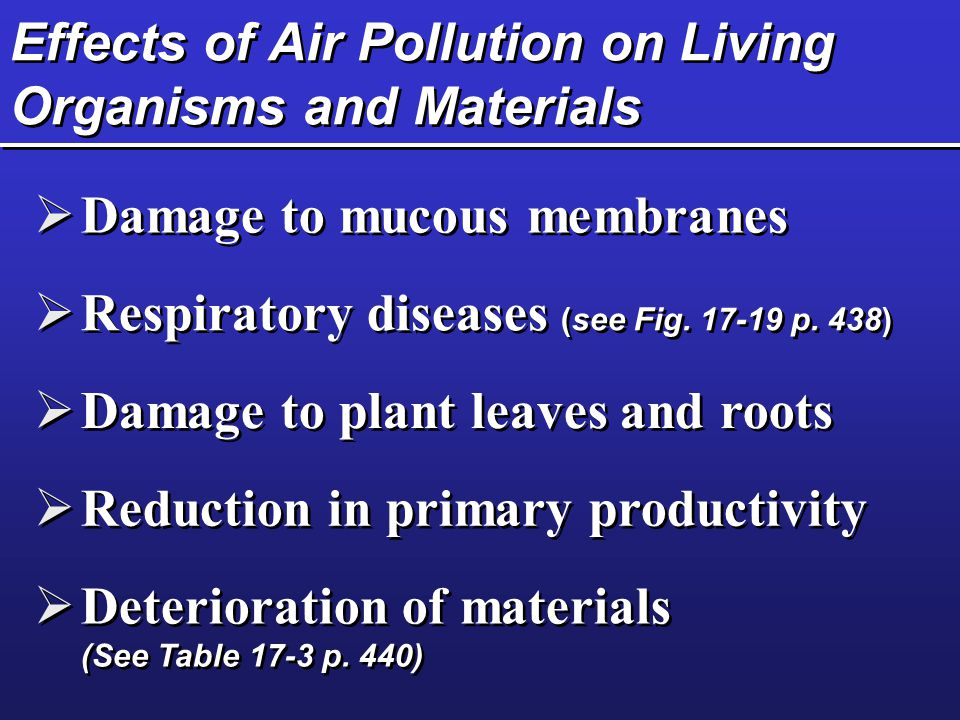 Effects of Air Pollution on Living Organisms and Materials  Damage to mucous membranes  Respiratory diseases (see Fig.