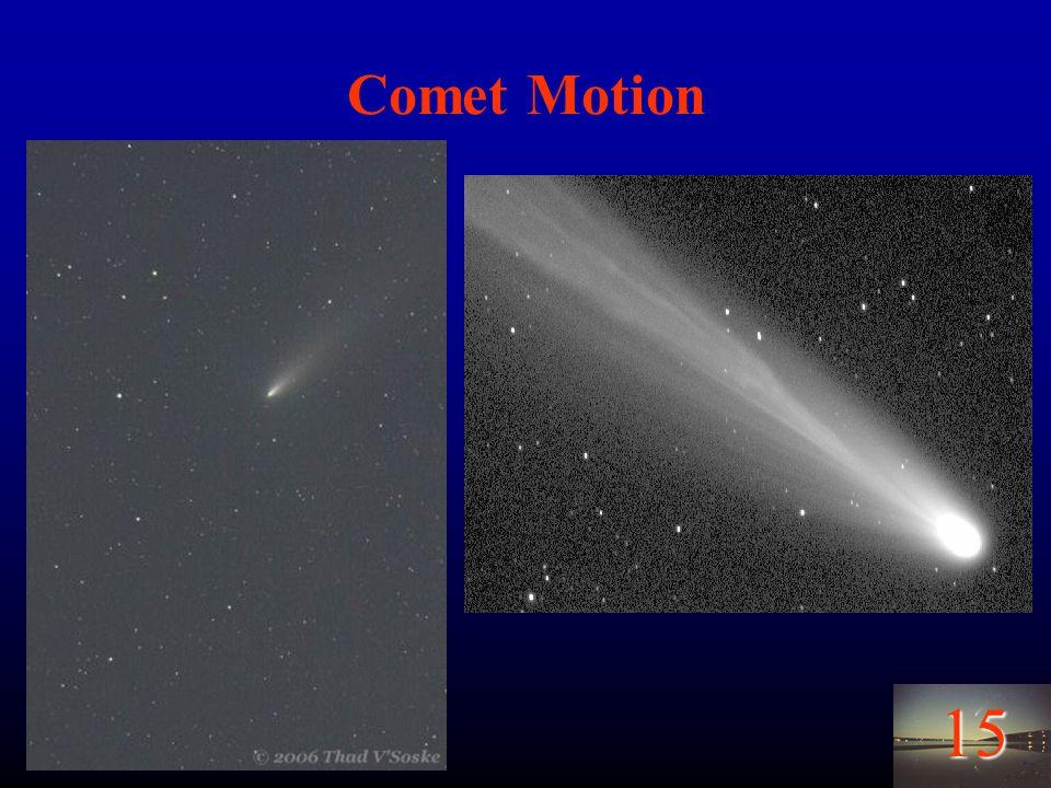 15 Comet Motion