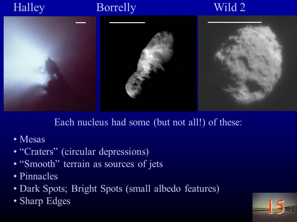 15 Halley Borrelly Wild 2 Mesas Craters (circular depressions) Smooth terrain as sources of jets Pinnacles Dark Spots; Bright Spots (small albedo features) Sharp Edges Each nucleus had some (but not all!) of these: