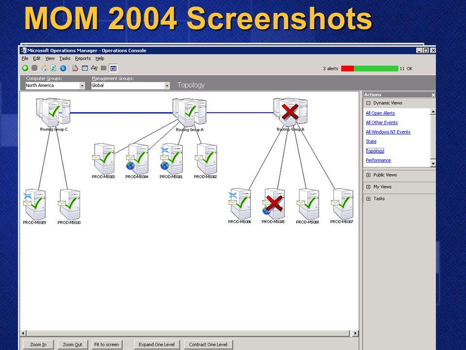 MOM 2004 Screenshots