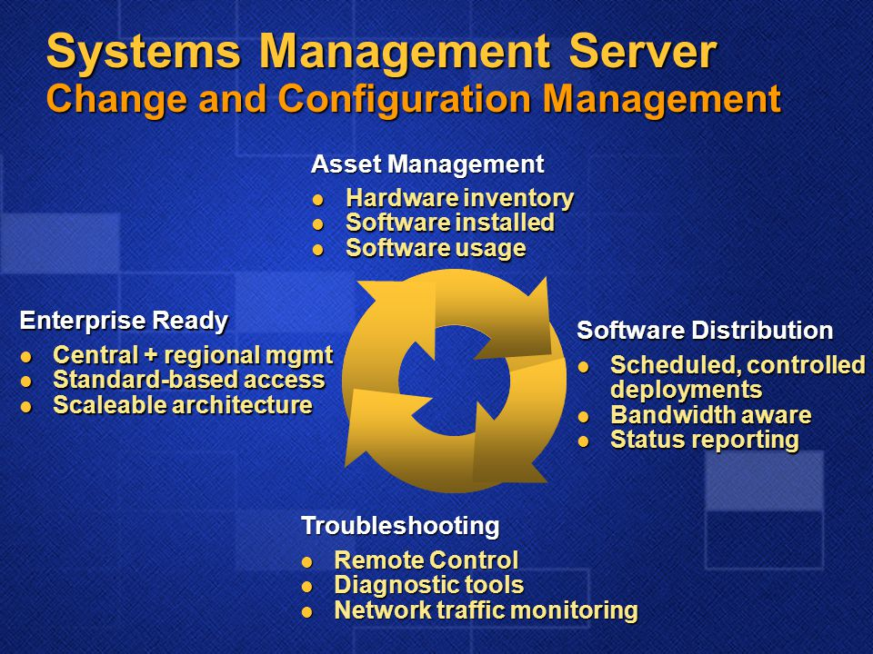 Systems Management Server Change and Configuration Management Troubleshooting Remote Control Remote Control Diagnostic tools Diagnostic tools Network traffic monitoring Network traffic monitoring Asset Management Hardware inventory Hardware inventory Software installed Software installed Software usage Software usage Software Distribution Scheduled, controlled deployments Scheduled, controlled deployments Bandwidth aware Bandwidth aware Status reporting Status reporting Enterprise Ready Central + regional mgmt Central + regional mgmt Standard-based access Standard-based access Scaleable architecture Scaleable architecture
