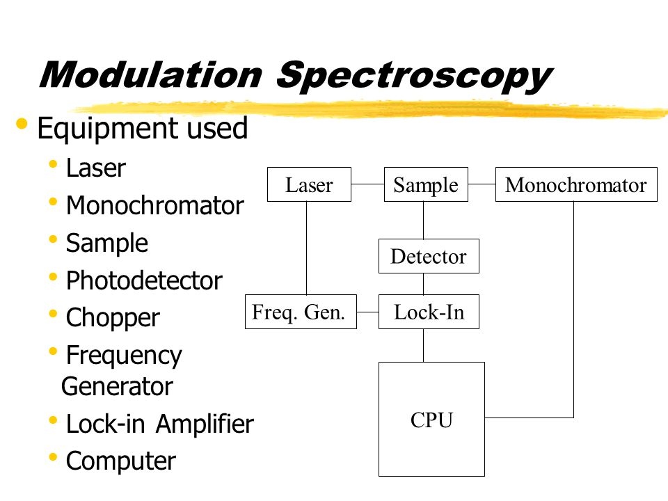 Modulation Spectroscopy  Measure change in reflectance  Take the difference Laser on Laser off
