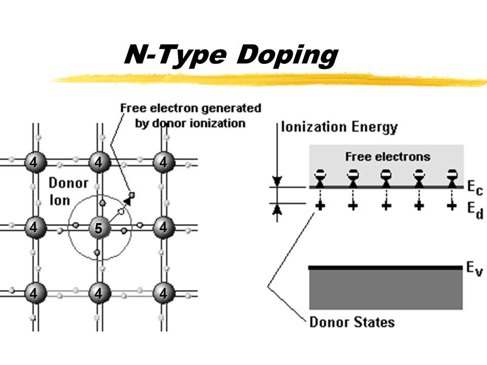 P-Type Doping 444 44 444 3