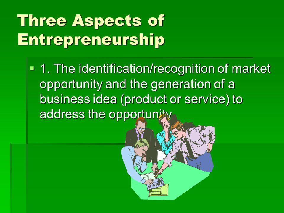 Three Aspects of Entrepreneurship  1.