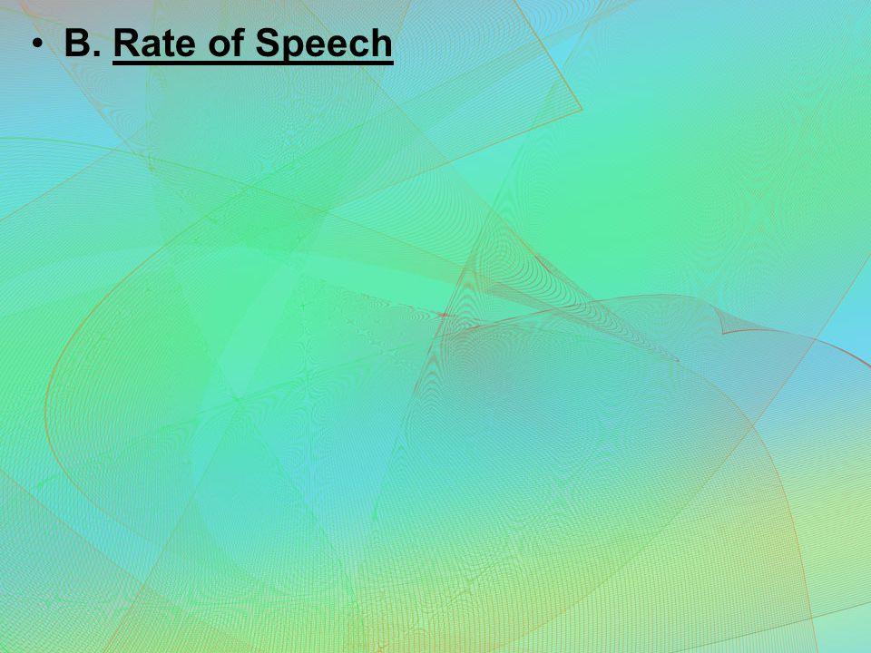 B. Rate of Speech