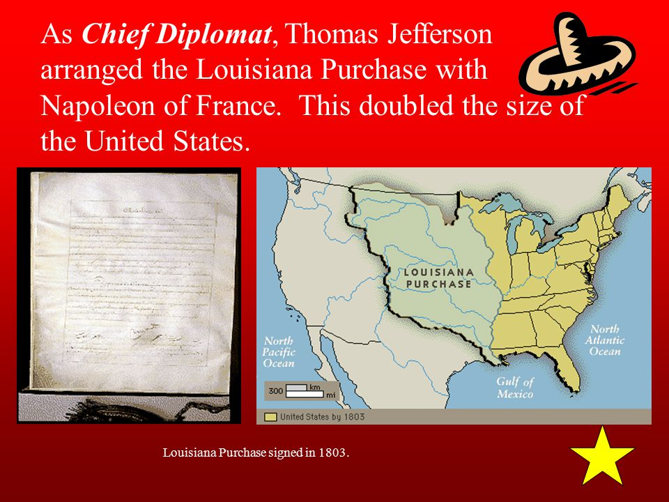 Interesting Facts Click here to View Thomas Jefferson's homeClick here to View Thomas Jefferson's home.