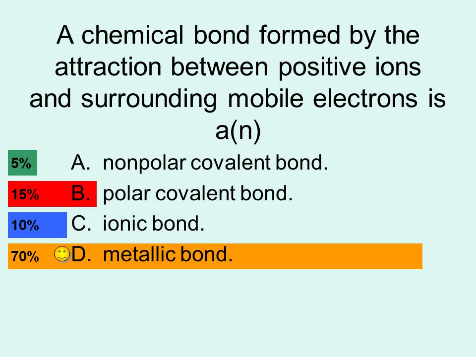A chemical bond formed by the attraction between positive ions and surrounding mobile electrons is a(n) A.nonpolar covalent bond.
