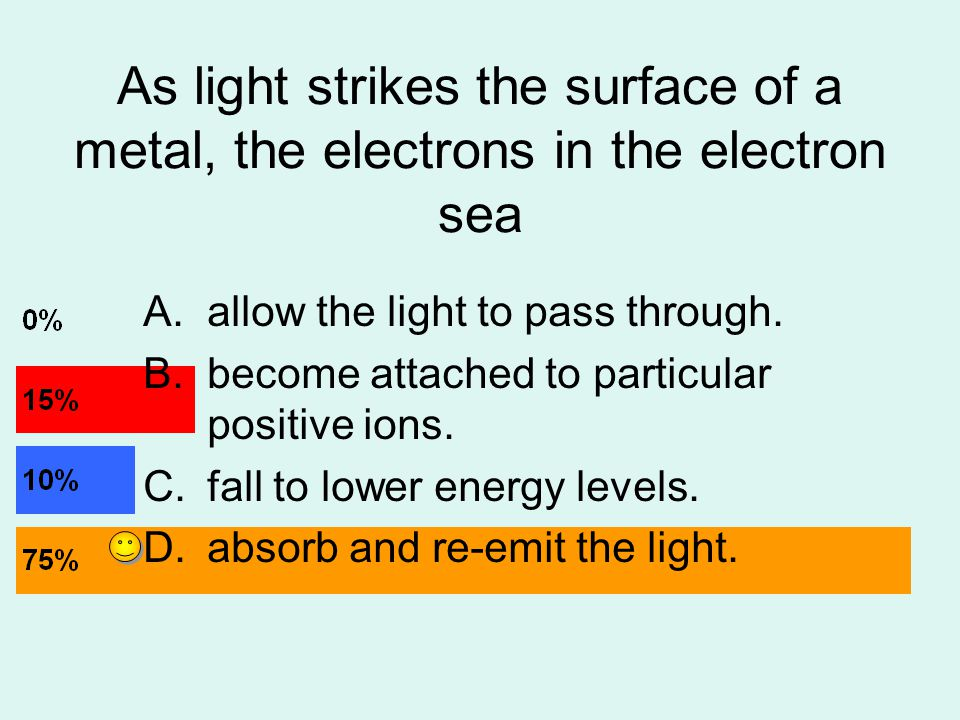 As light strikes the surface of a metal, the electrons in the electron sea A.allow the light to pass through.