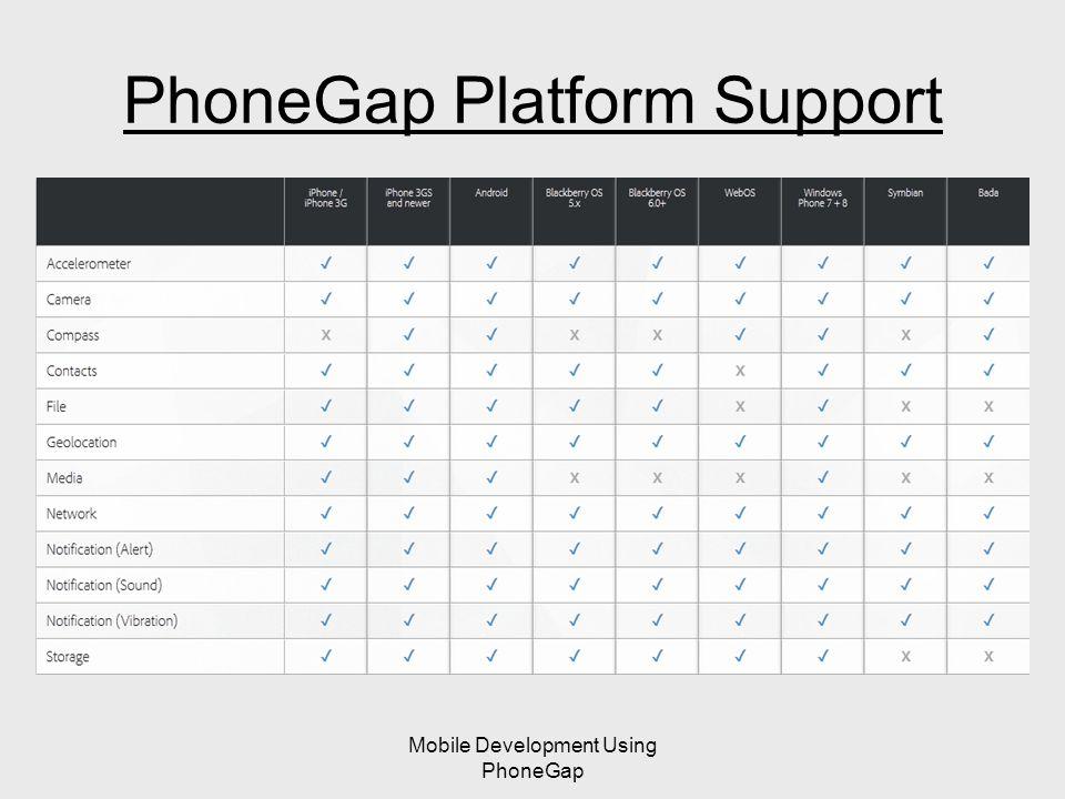 Mobile Development Using PhoneGap PhoneGap Platform Support