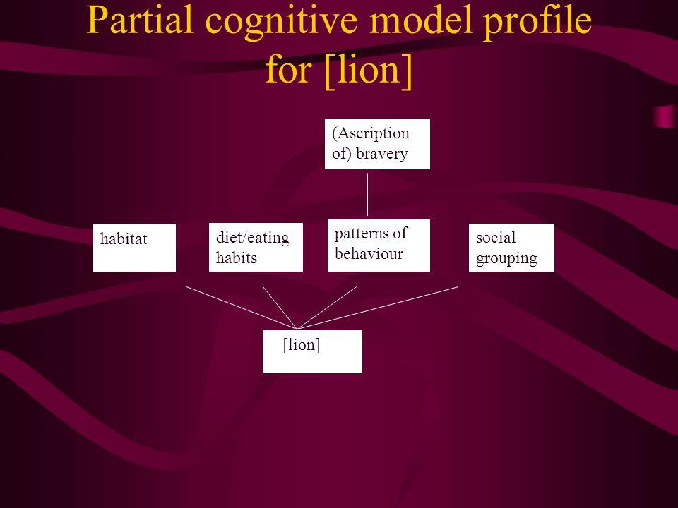 Partial cognitive model profile for [lion] [lion] habitat diet/eating habits patterns of behaviour social grouping (Ascription of) bravery