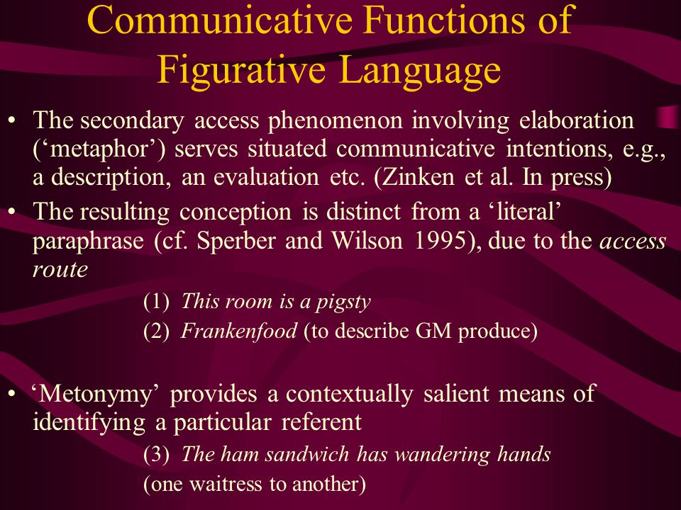 Communicative Functions of Figurative Language The secondary access phenomenon involving elaboration ('metaphor') serves situated communicative intentions, e.g., a description, an evaluation etc.