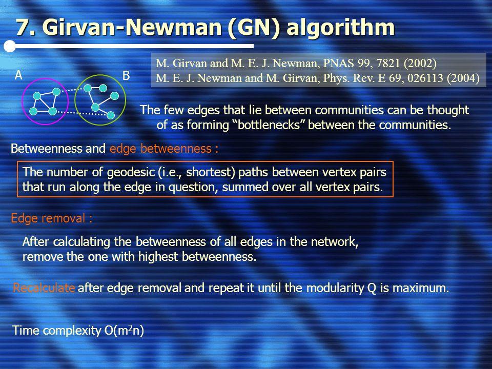 7. Girvan-Newman (GN) algorithm M. Girvan and M. E. J. Newman, PNAS 99, 7821 (2002) M. E. J. Newman and M. Girvan, Phys. Rev. E 69, 026113 (2004) A B