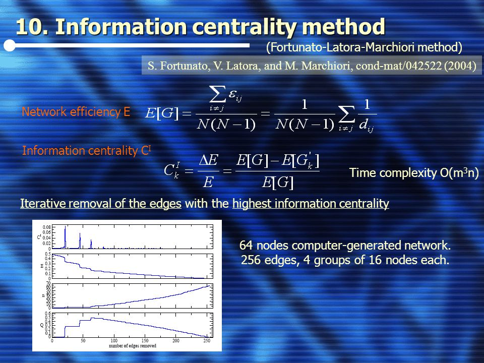 10. Information centrality method (Fortunato-Latora-Marchiori method) S.
