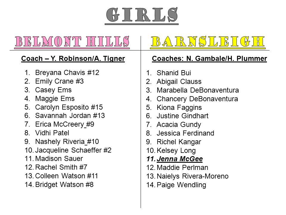 Coach – Y. Robinson/A. Tigner 1.Breyana Chavis #12 2.Emily Crane #3 3.Casey Ems 4.Maggie Ems 5.Carolyn Esposito #15 6.Savannah Jordan #13 7.Erica McCr