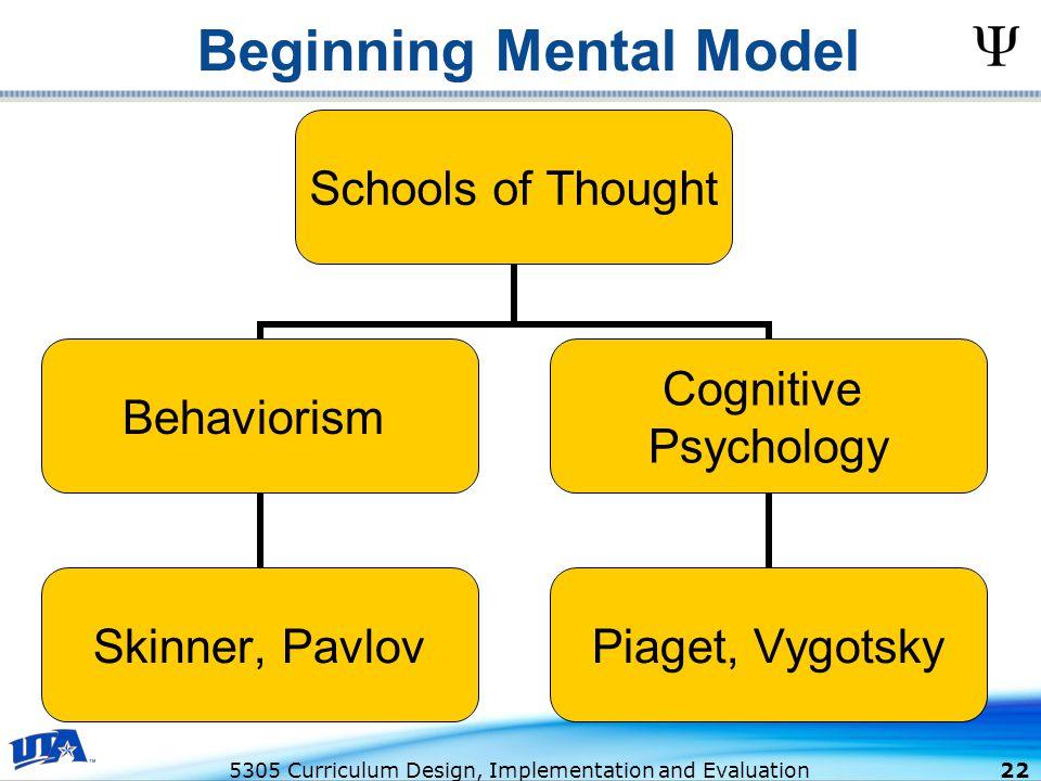5305 Curriculum Design, Implementation and Evaluation 22 Beginning Mental Model Schools of Thought Behaviorism Skinner, Pavlov Cognitive Psychology Piaget, Vygotsky