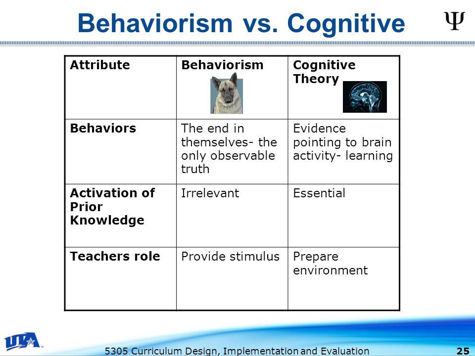5305 Curriculum Design, Implementation and Evaluation 25 Behaviorism vs.