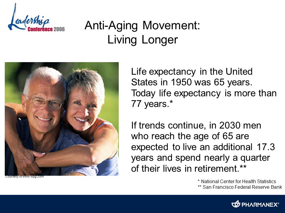 Anti-Aging Movement: Living Longer Courtesy of www.wpg.com Life expectancy in the United States in 1950 was 65 years.