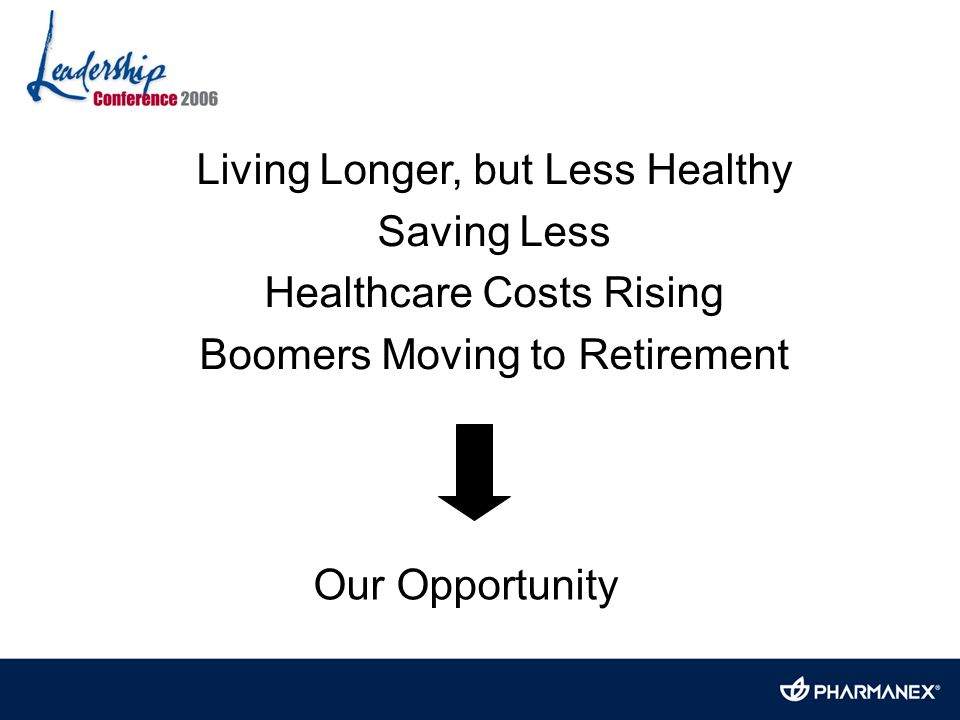 Living Longer, but Less Healthy Saving Less Healthcare Costs Rising Boomers Moving to Retirement Our Opportunity