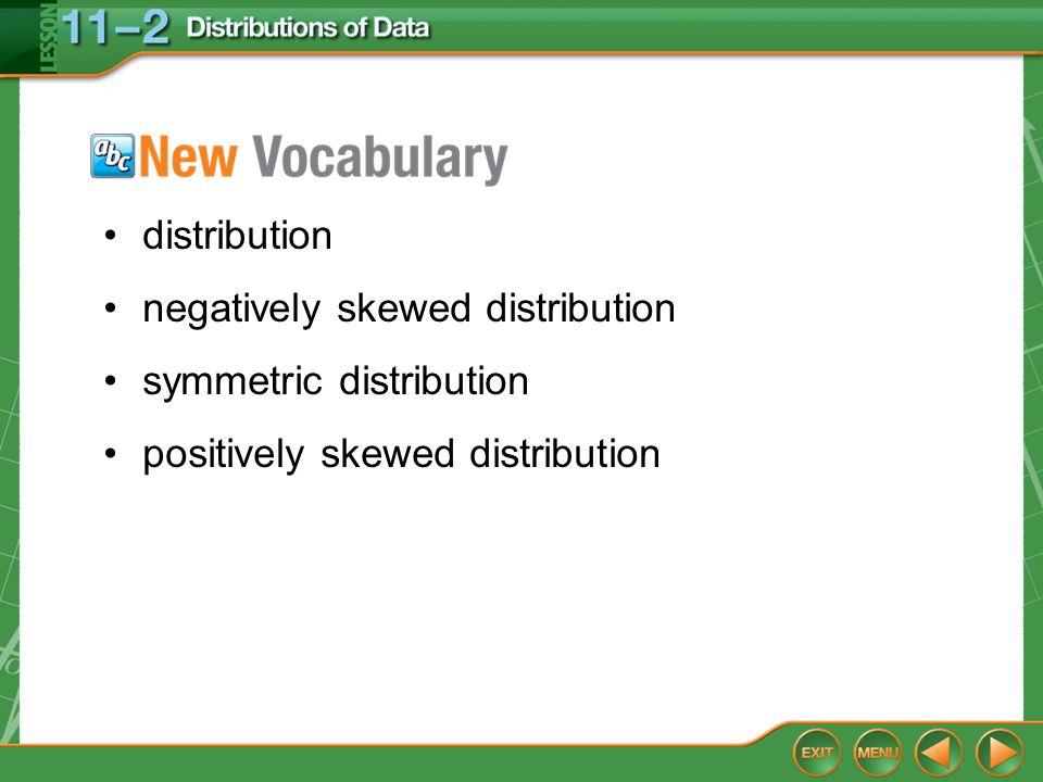 Vocabulary distribution negatively skewed distribution symmetric distribution positively skewed distribution