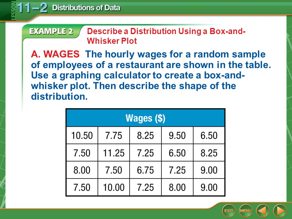Example 2 Describe a Distribution Using a Box-and- Whisker Plot A. WAGES The hourly wages for a random sample of employees of a restaurant are shown i
