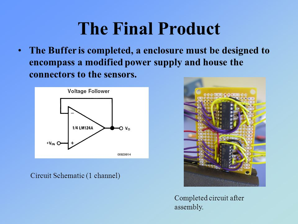 The Final Product The Buffer is completed, a enclosure must be designed to encompass a modified power supply and house the connectors to the sensors.