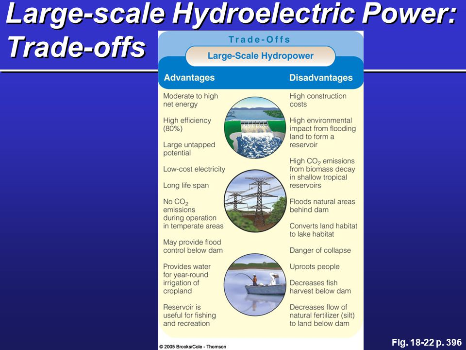 Large-scale Hydroelectric Power: Trade-offs Fig. 18-22 p. 396